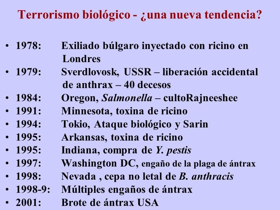 Terrorismo biológico - ¿una nueva tendencia