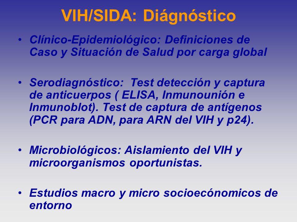 VIH/SIDA: Diágnóstico