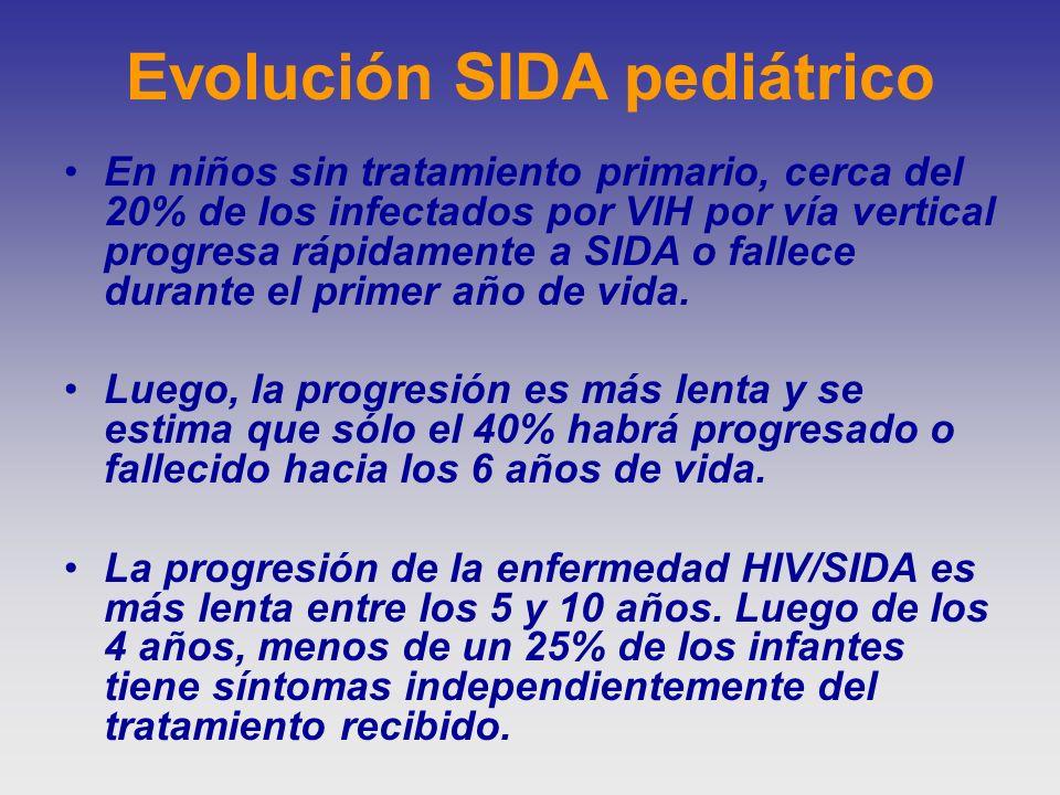 Evolución SIDA pediátrico