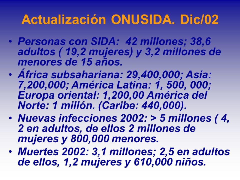 Actualización ONUSIDA. Dic/02