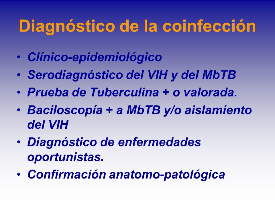 Diagnóstico de la coinfección