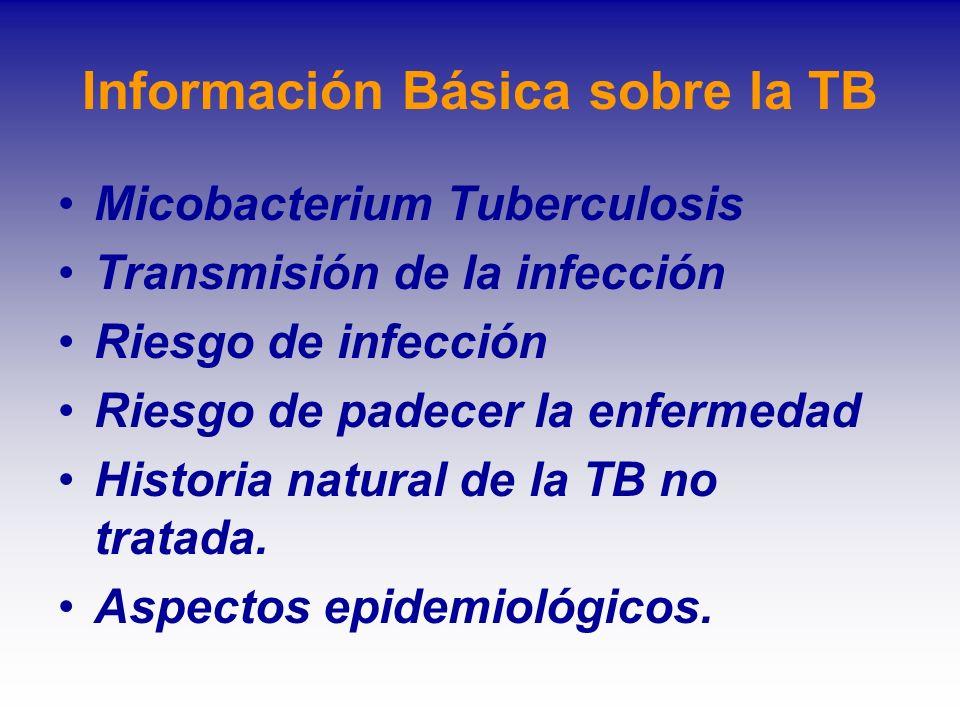 Información Básica sobre la TB