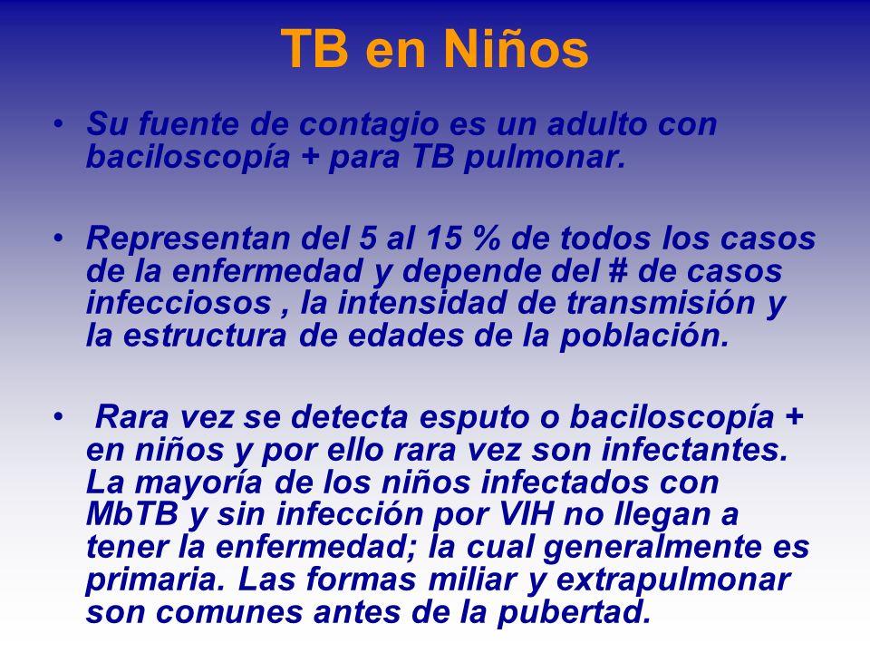 TB en Niños Su fuente de contagio es un adulto con baciloscopía + para TB pulmonar.