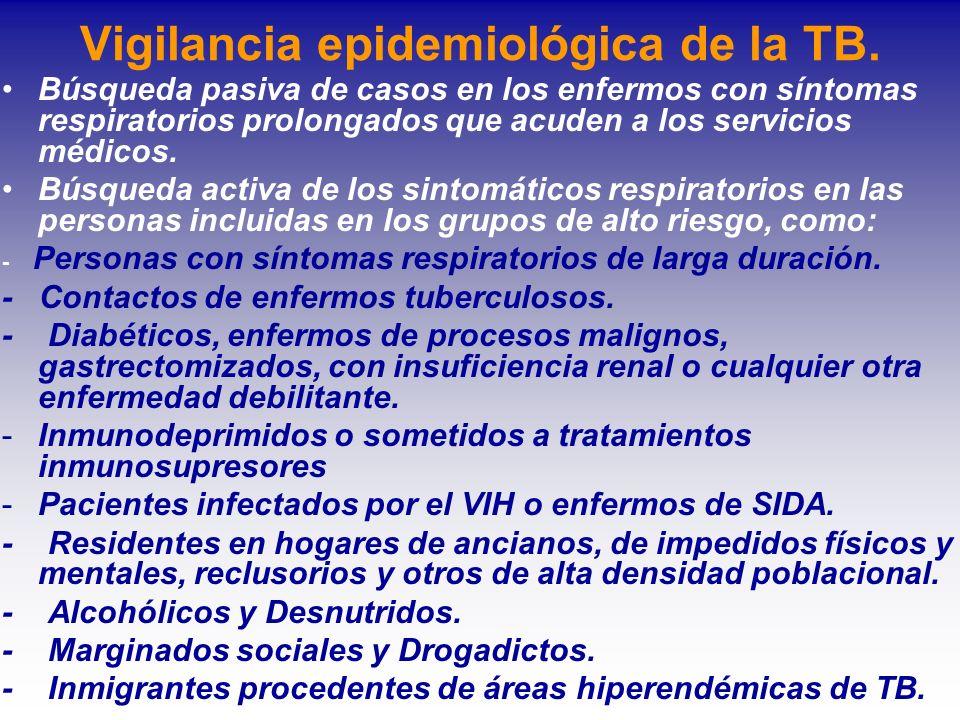 Vigilancia epidemiológica de la TB.