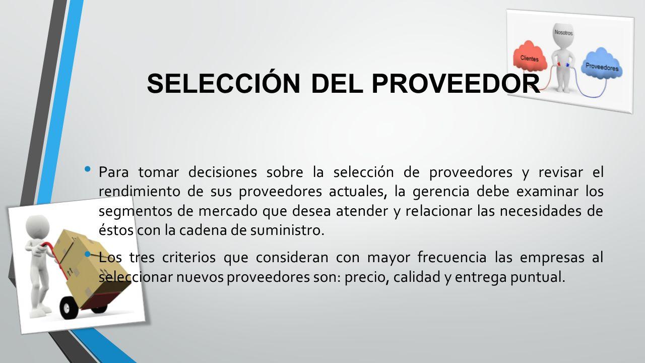 SELECCIÓN DEL PROVEEDOR