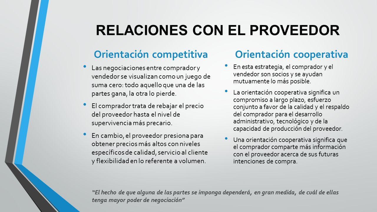 RELACIONES CON EL PROVEEDOR
