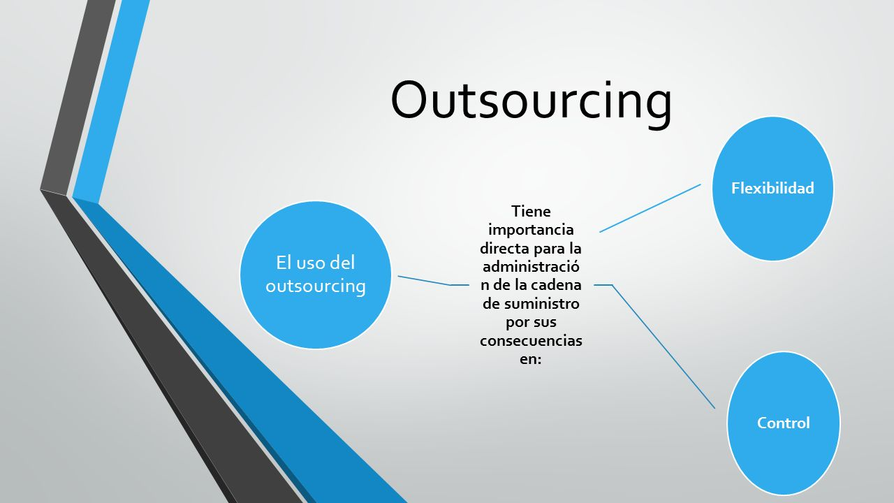 Outsourcing El uso del outsourcing Flexibilidad
