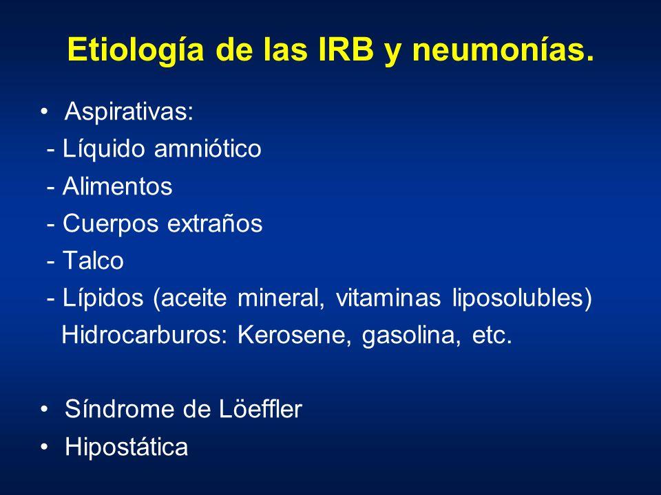 Etiología de las IRB y neumonías.