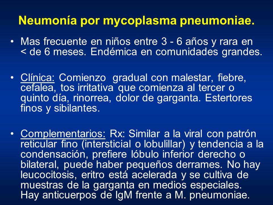 Neumonía por mycoplasma pneumoniae.