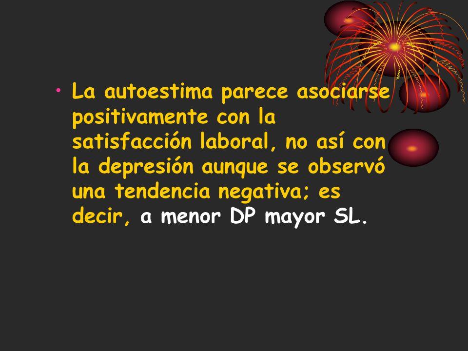 La autoestima parece asociarse positivamente con la satisfacción laboral, no así con la depresión aunque se observó una tendencia negativa; es decir, a menor DP mayor SL.