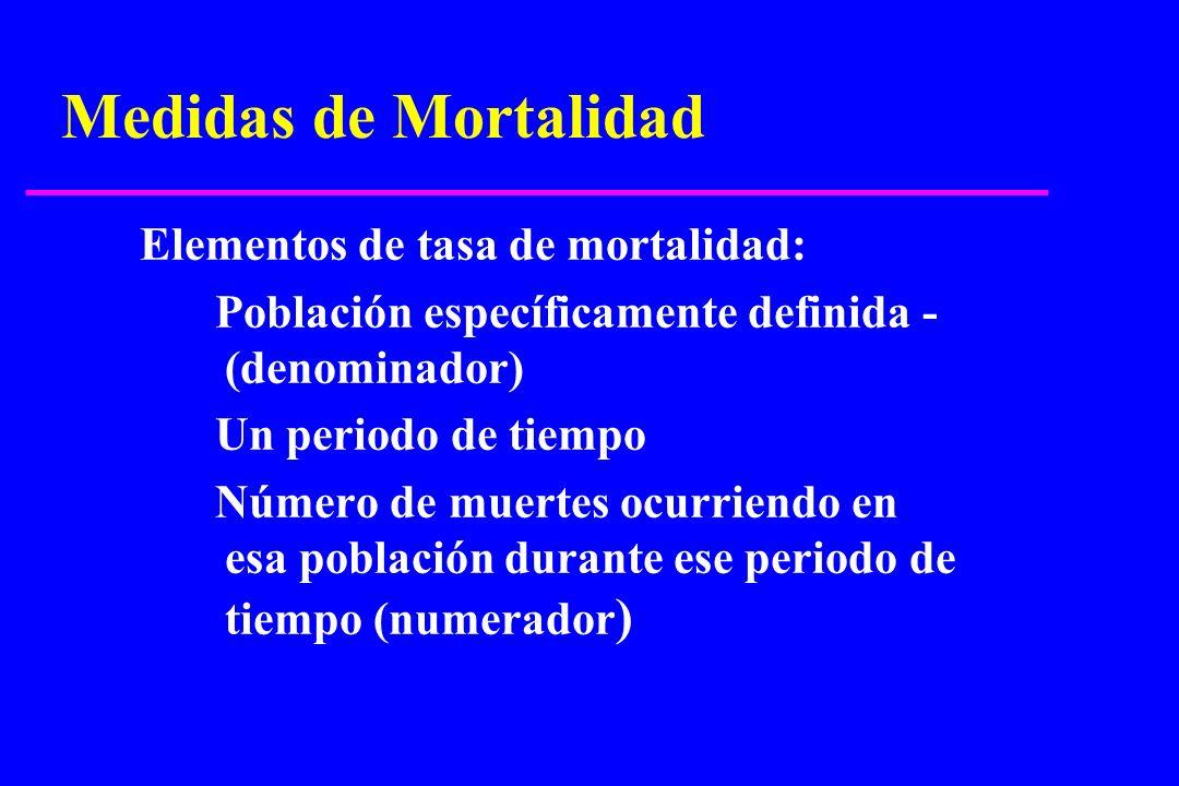 Medidas de Mortalidad Elementos de tasa de mortalidad: