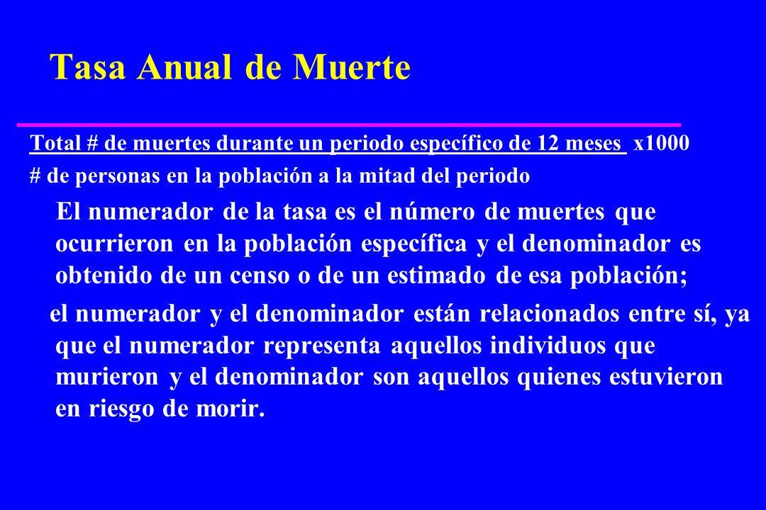 Tasa Anual de MuerteTotal # de muertes durante un periodo específico de 12 meses x1000. # de personas en la población a la mitad del periodo.