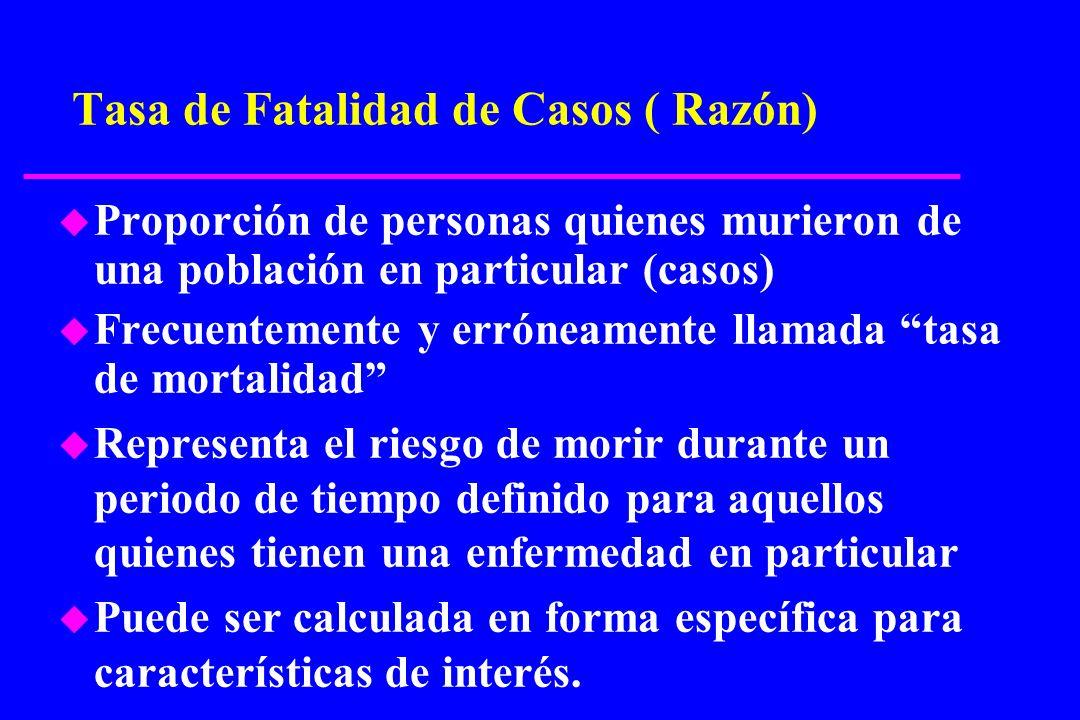 Tasa de Fatalidad de Casos ( Razón)