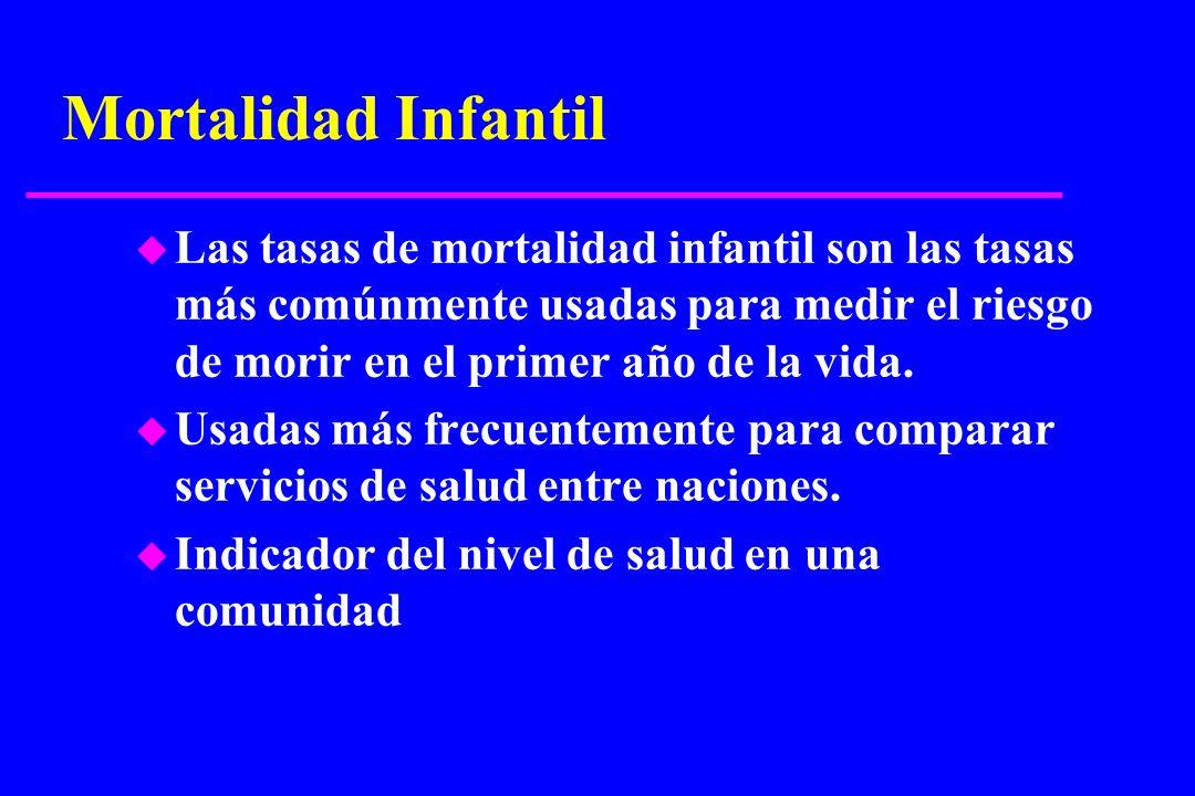 Mortalidad Infantil Las tasas de mortalidad infantil son las tasas más comúnmente usadas para medir el riesgo de morir en el primer año de la vida.