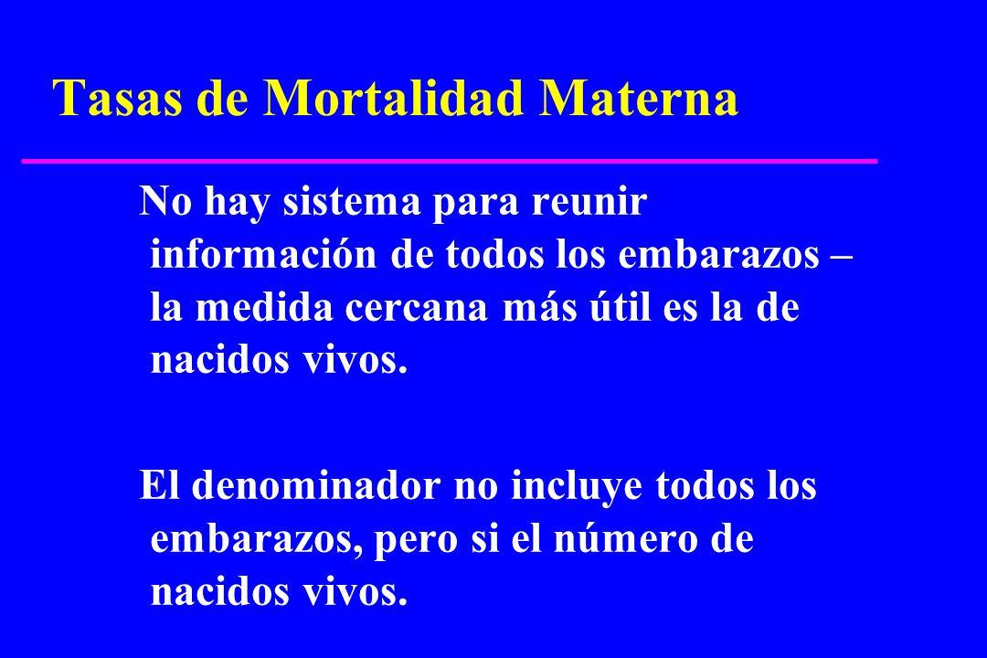 Tasas de Mortalidad Materna