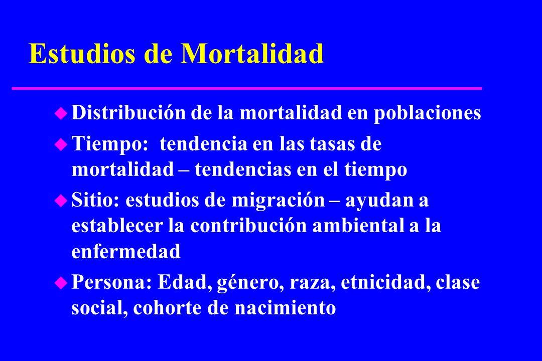 Estudios de Mortalidad