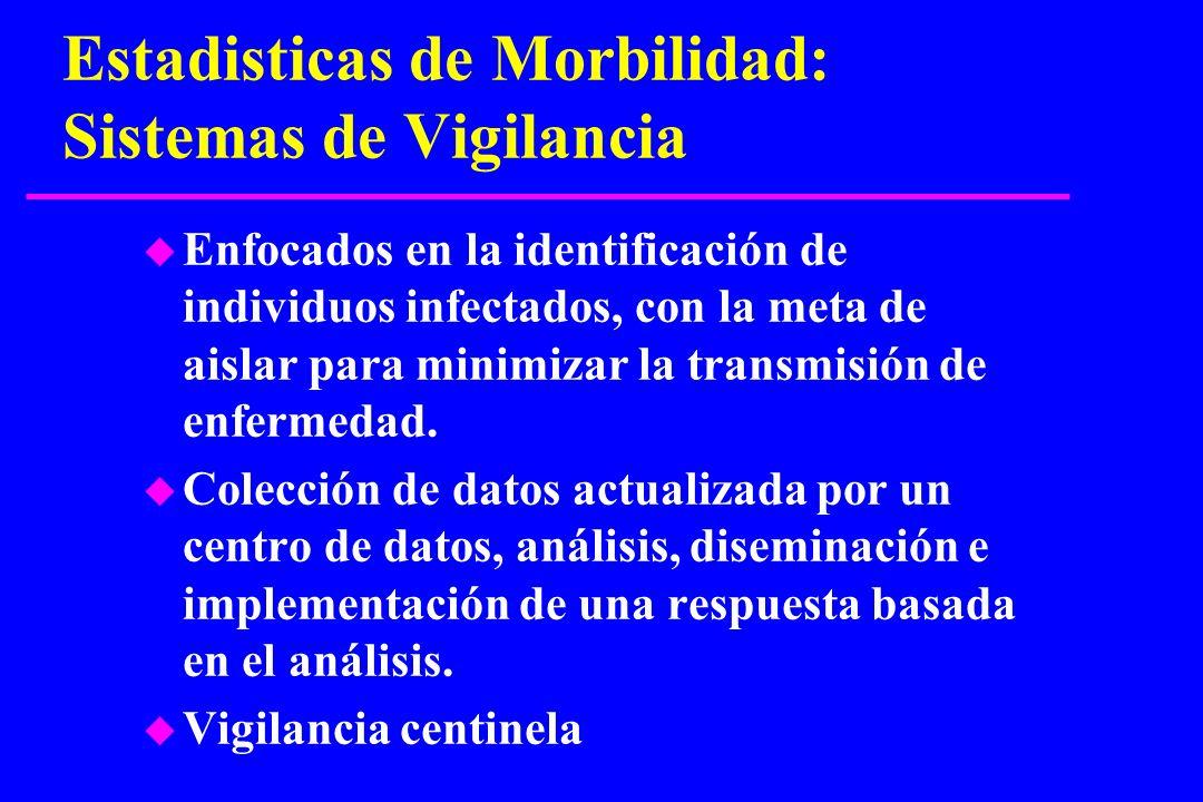 Estadisticas de Morbilidad: Sistemas de Vigilancia