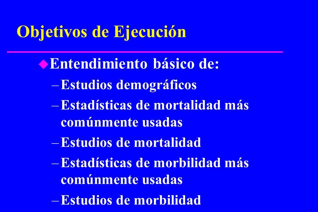 Objetivos de Ejecución
