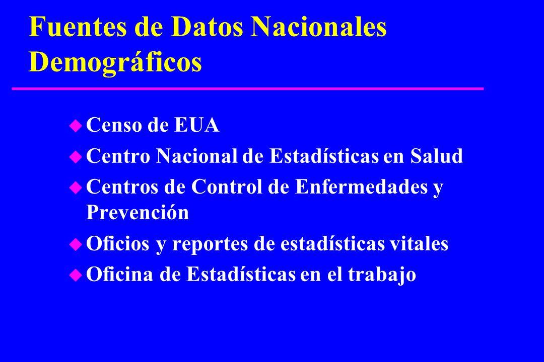 Fuentes de Datos Nacionales Demográficos