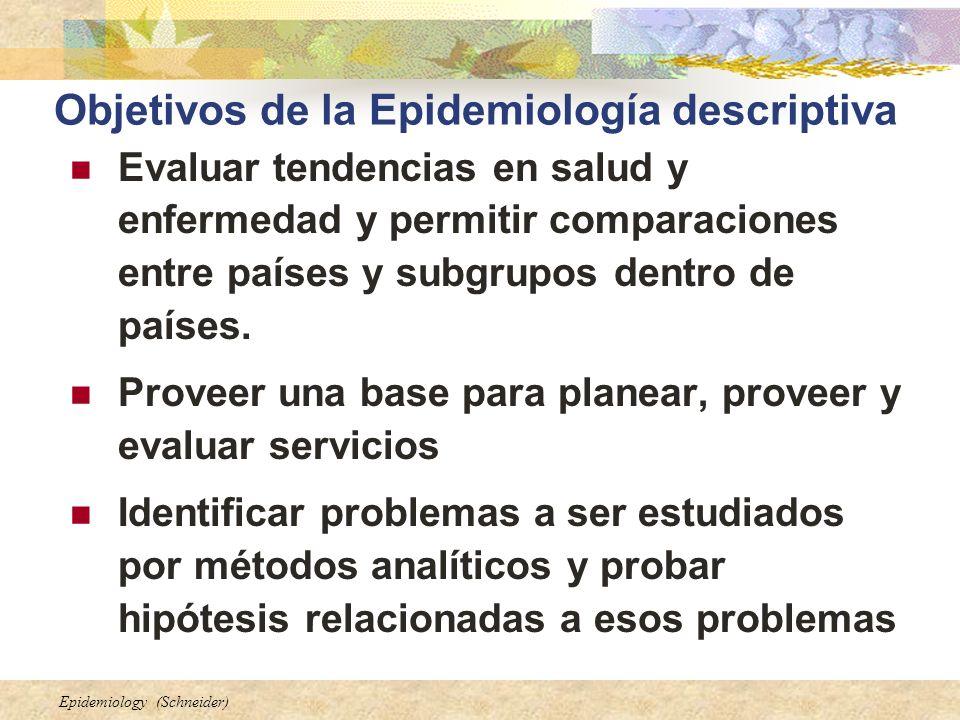 Objetivos de la Epidemiología descriptiva