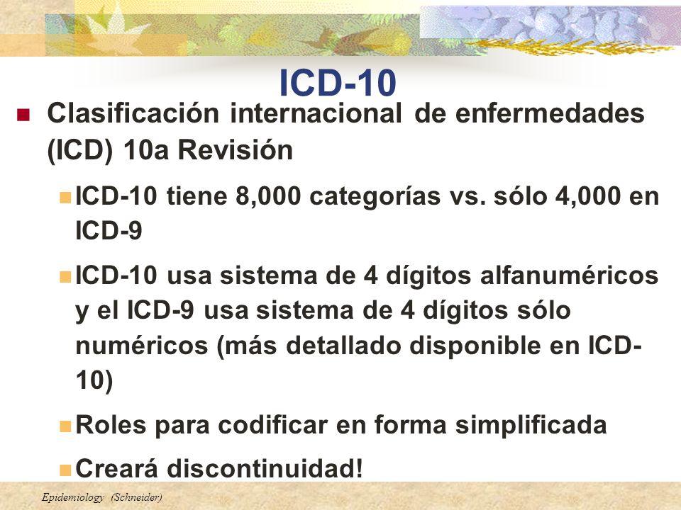 ICD-10 Clasificación internacional de enfermedades (ICD) 10a Revisión