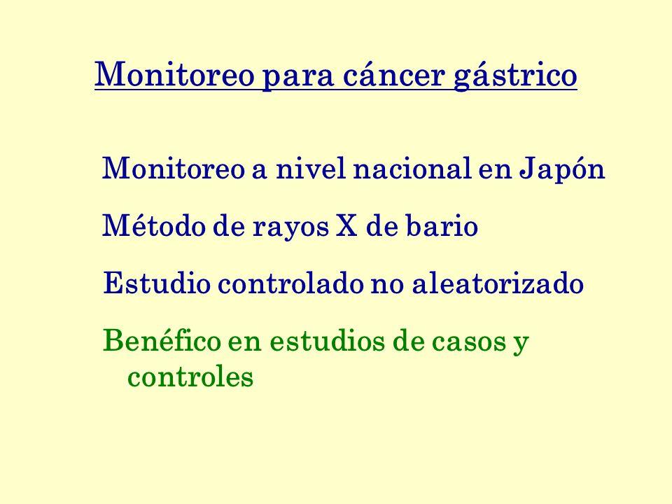 Monitoreo para cáncer gástrico