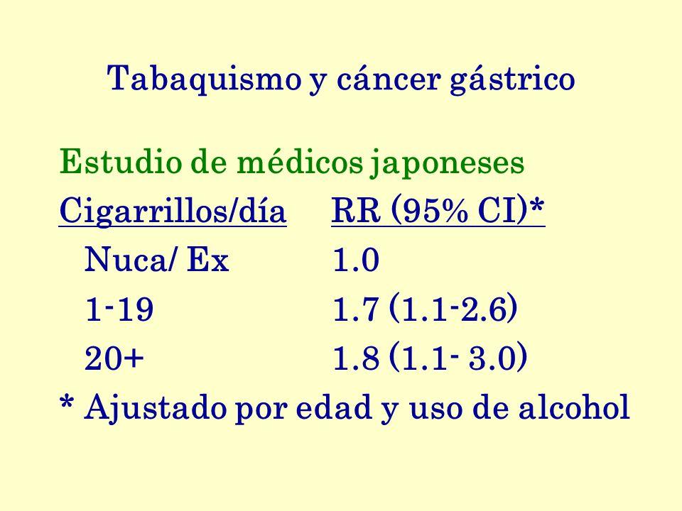 Tabaquismo y cáncer gástrico