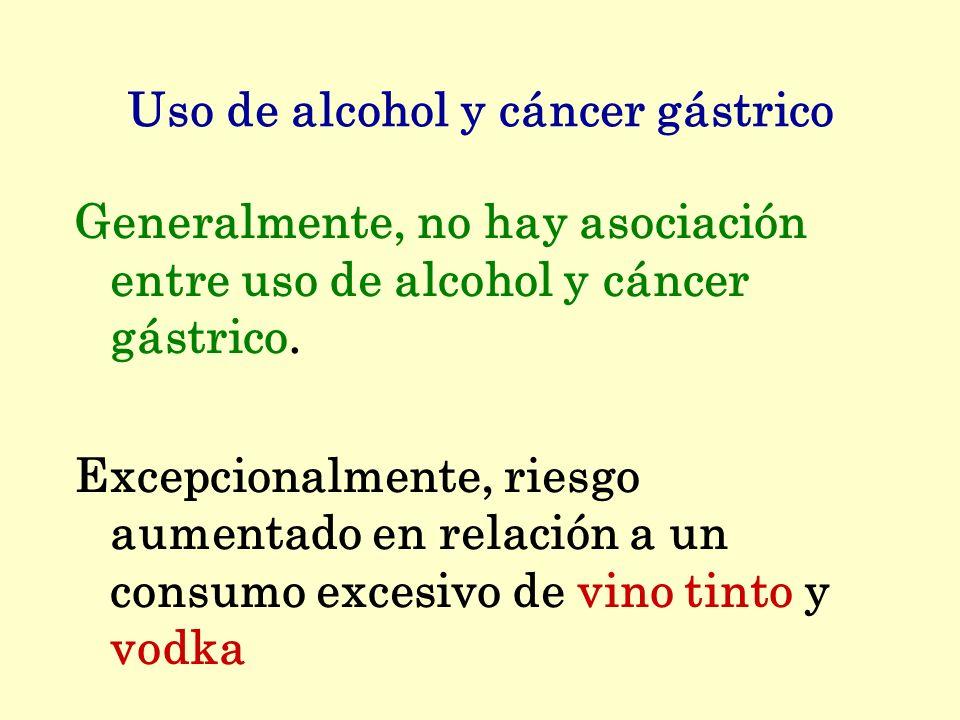 Uso de alcohol y cáncer gástrico