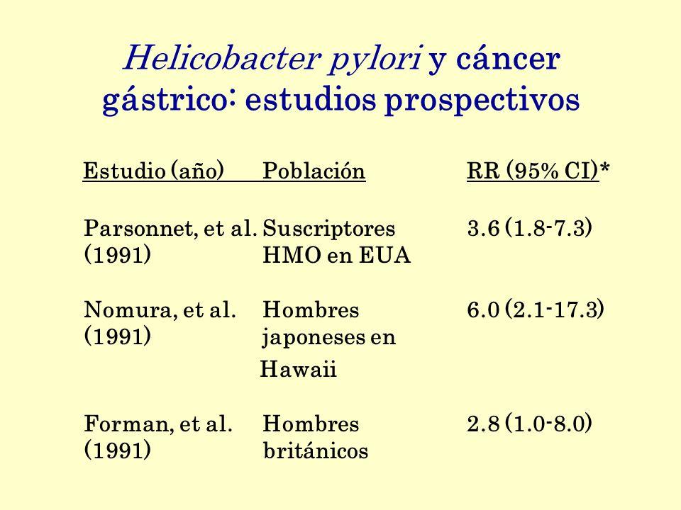 Helicobacter pylori y cáncer gástrico: estudios prospectivos