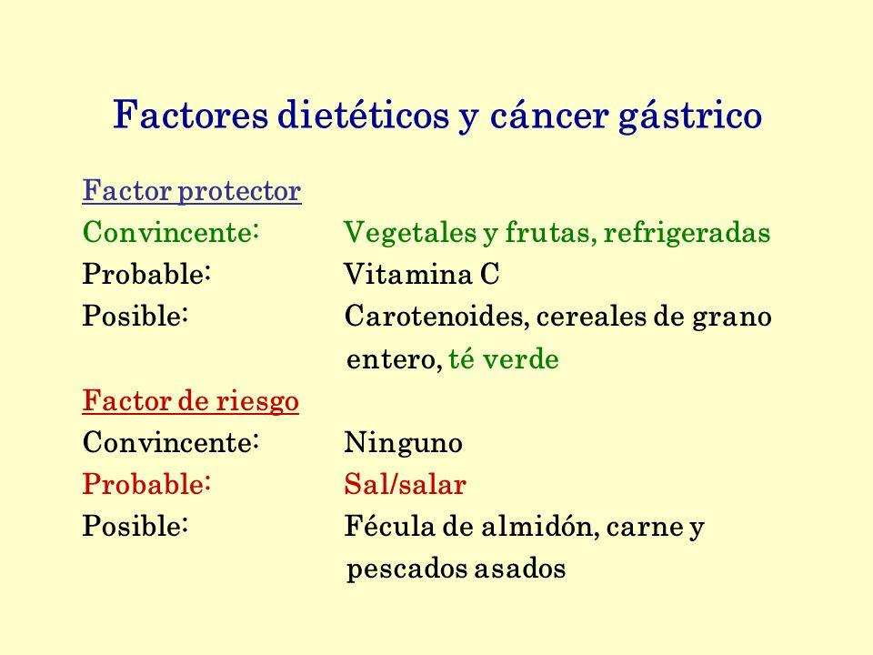 Factores dietéticos y cáncer gástrico