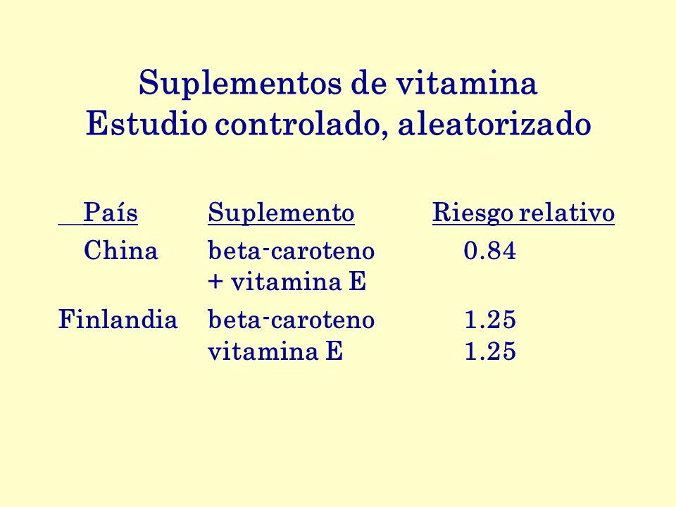 Suplementos de vitamina Estudio controlado, aleatorizado