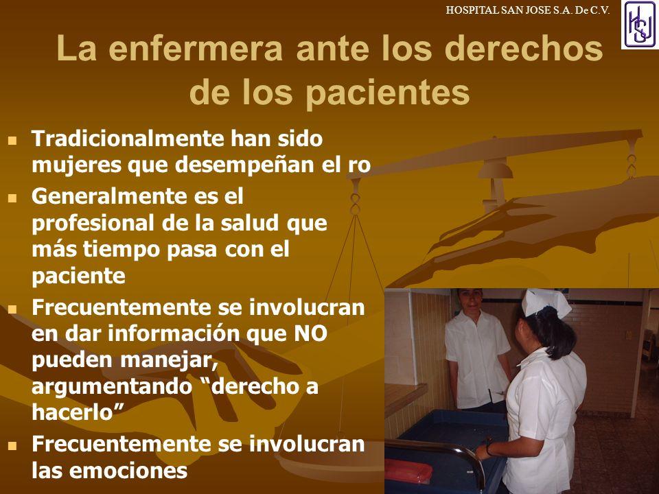La enfermera ante los derechos de los pacientes