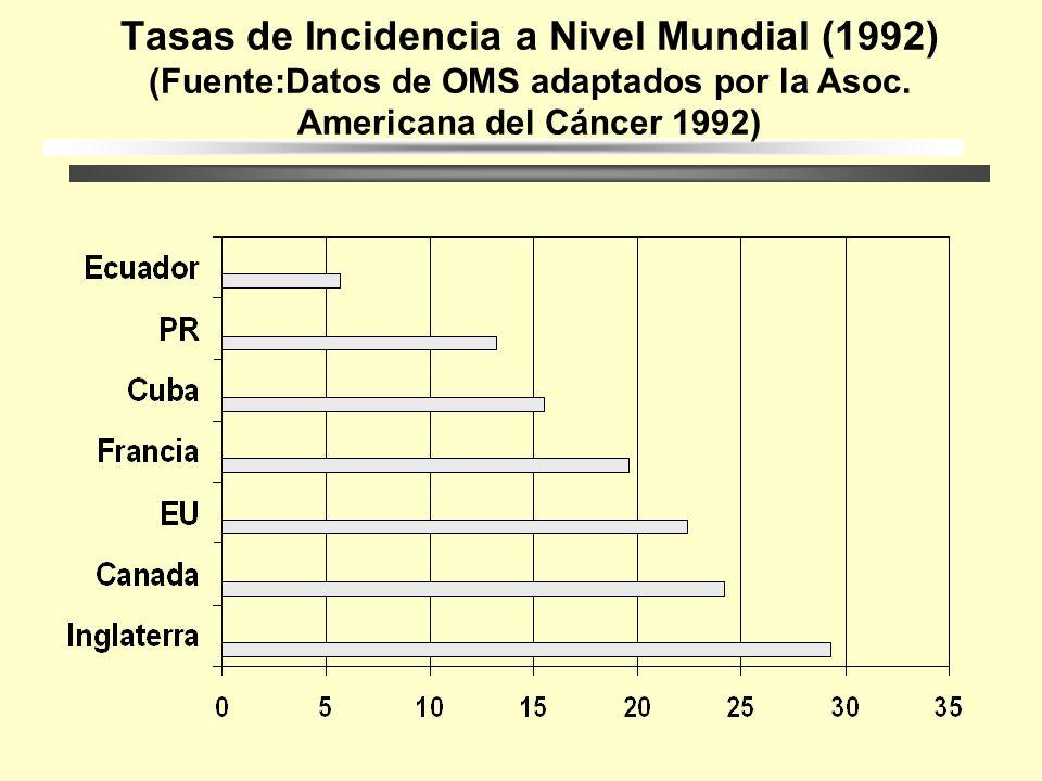 Tasas de Incidencia a Nivel Mundial (1992) (Fuente:Datos de OMS adaptados por la Asoc.