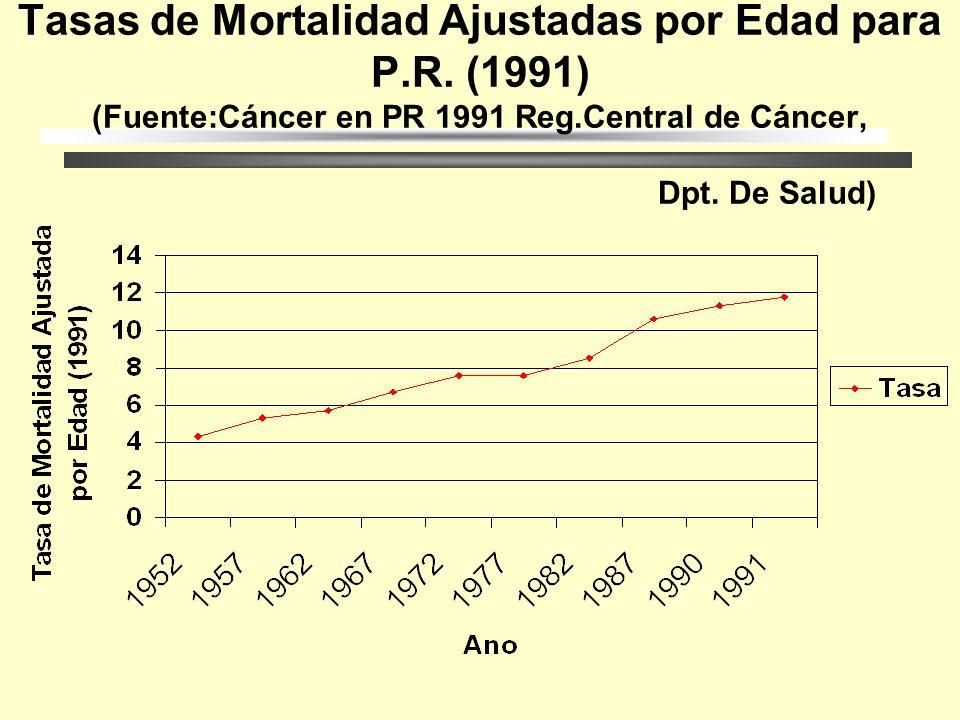 Tasas de Mortalidad Ajustadas por Edad para P. R