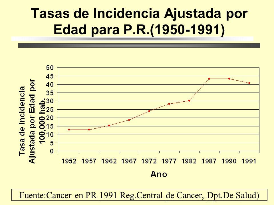 Tasas de Incidencia Ajustada por Edad para P.R.(1950-1991)