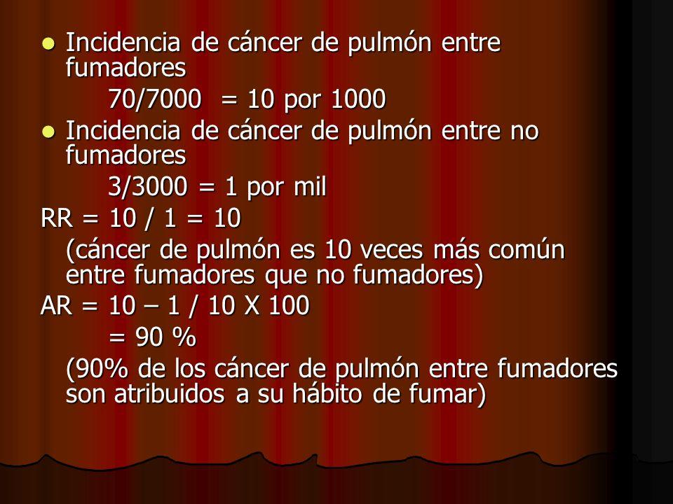 Incidencia de cáncer de pulmón entre fumadores
