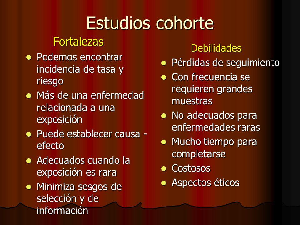 Estudios cohorte Fortalezas