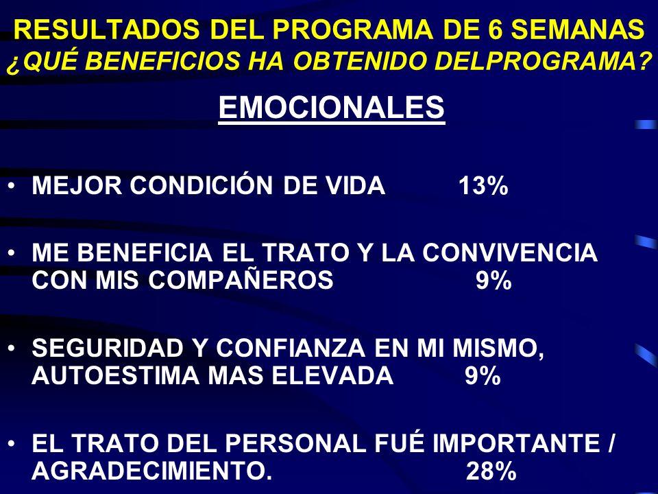 RESULTADOS DEL PROGRAMA DE 6 SEMANAS ¿QUÉ BENEFICIOS HA OBTENIDO DELPROGRAMA