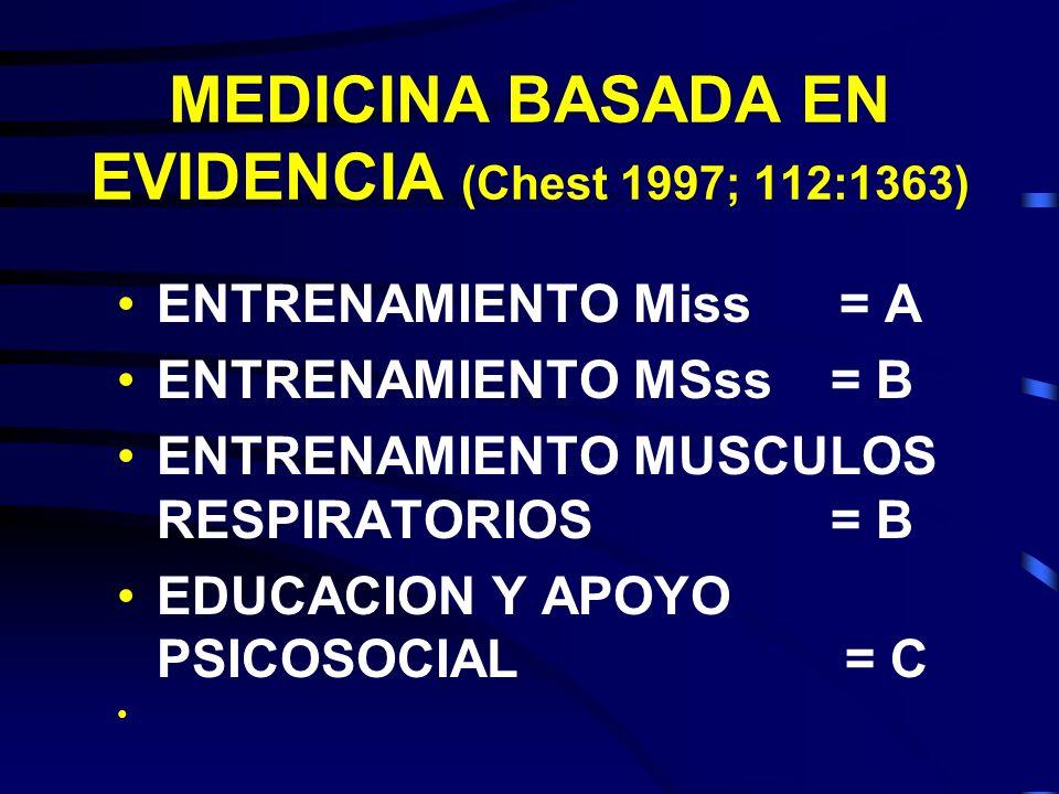 MEDICINA BASADA EN EVIDENCIA (Chest 1997; 112:1363)