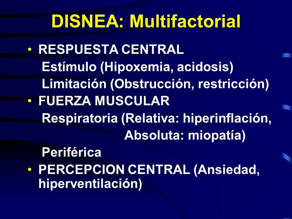 DISNEA: Multifactorial