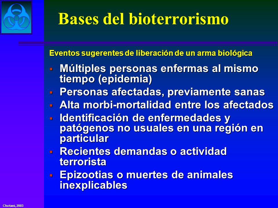Bases del bioterrorismo