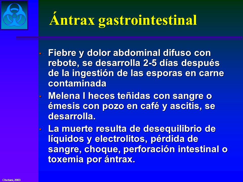 Ántrax gastrointestinal