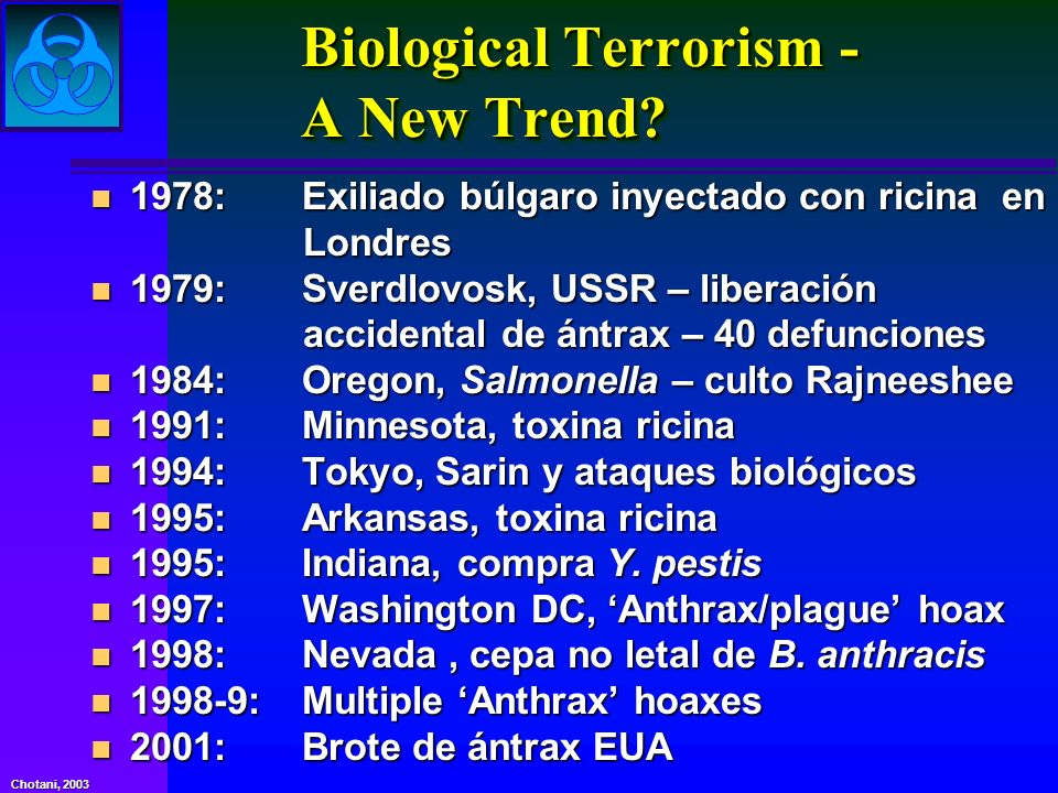 Biological Terrorism - A New Trend