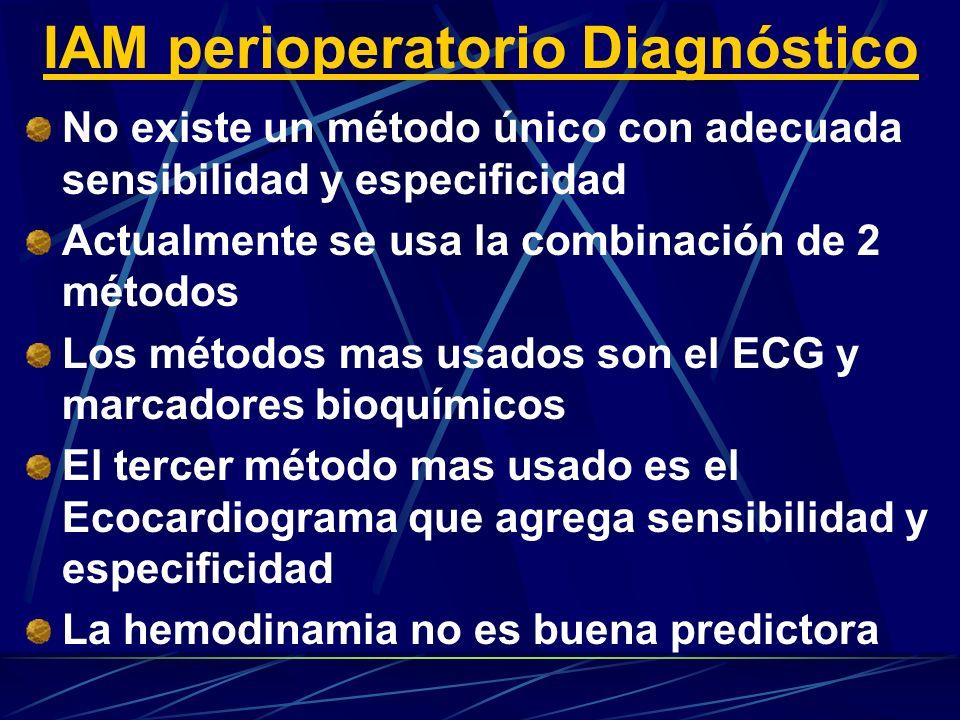 IAM perioperatorio Diagnóstico