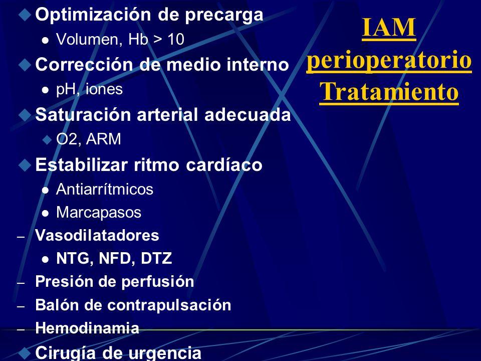 IAM perioperatorio Tratamiento