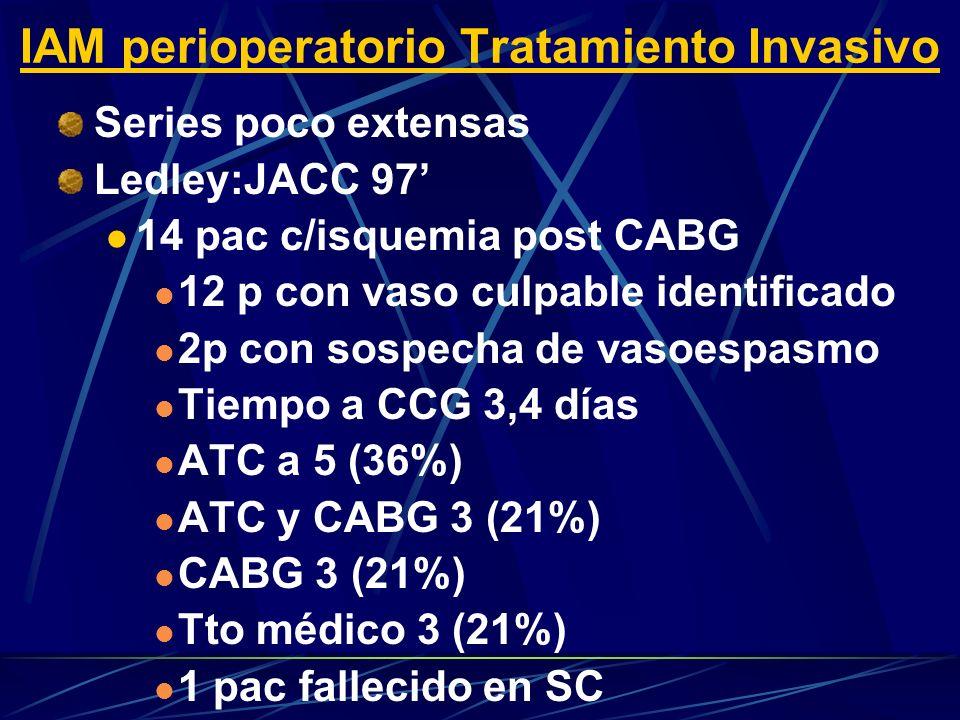 IAM perioperatorio Tratamiento Invasivo