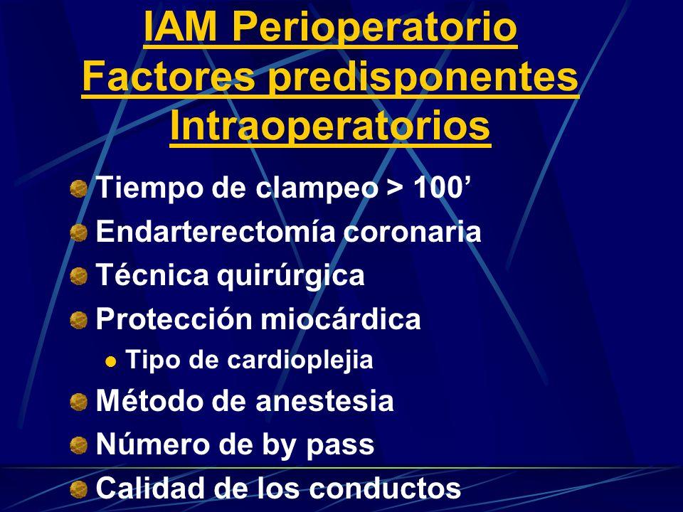 IAM Perioperatorio Factores predisponentes Intraoperatorios