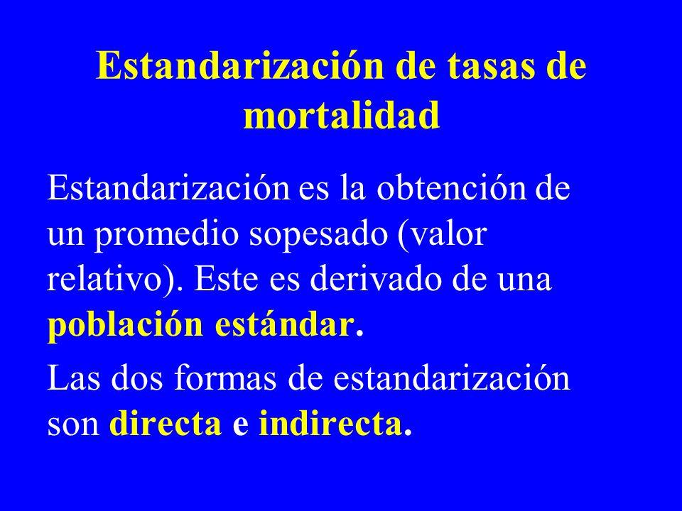 Estandarización de tasas de mortalidad