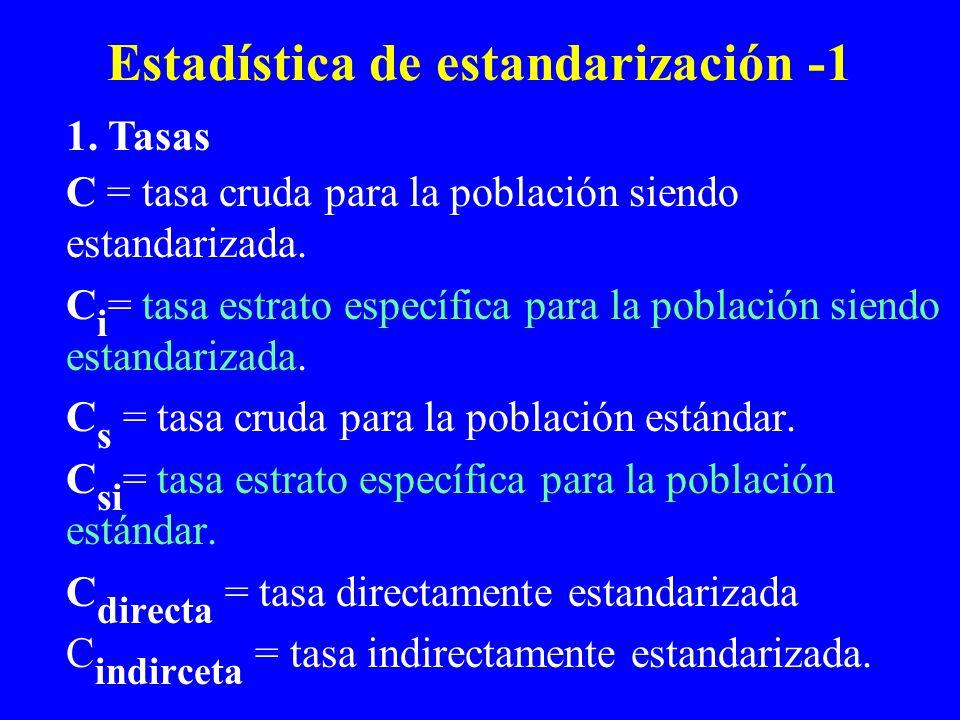 Estadística de estandarización -1