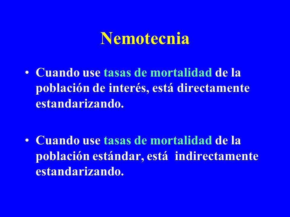 Nemotecnia Cuando use tasas de mortalidad de la población de interés, está directamente estandarizando.